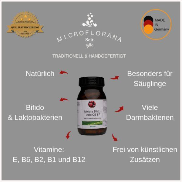 Mixtura Bifido-Acid CS8 Vorteile