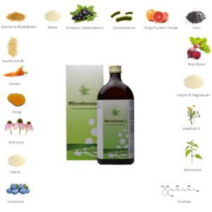 Microflorana-F Zutaten
